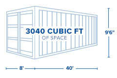 40-foot high-cube shipping container specifications