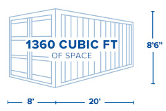 20-foot insulated shipping container specifications